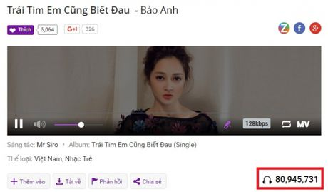 Vpop 2016 da chung minh rang muon co hit cu tim den nhung 'phu thuy' nay! - Anh 8