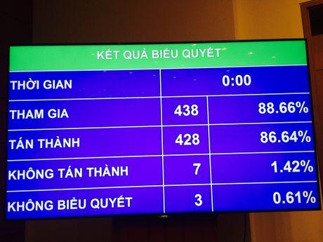 Quoc hoi thong qua ke hoach tai chinh 5 nam - Anh 1