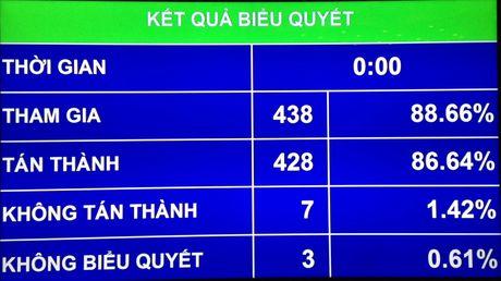 Bon muc tieu cu the thuc hien ke hoach tai chinh Quoc gia 2016-2020 - Anh 1