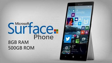Windows Phone gan nhu mat tich tren ban do dien thoai di dong - Anh 3