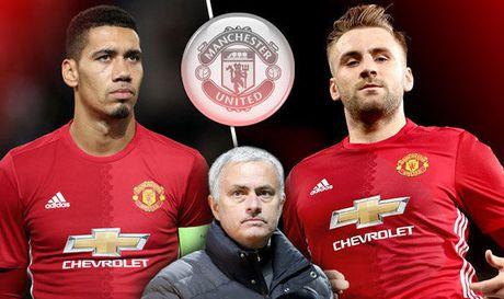 MU: Mourinho cu xu khong the tin voi Smalling, Shaw - Anh 1