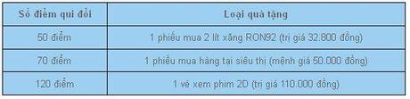 VNPT TP. Ho Chi Minh tang cuong cham soc khach hang nhan dip cuoi nam - Anh 2