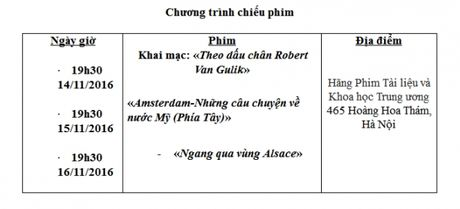 Gioi thieu phim cua dao dien Rob Rombout - Anh 2