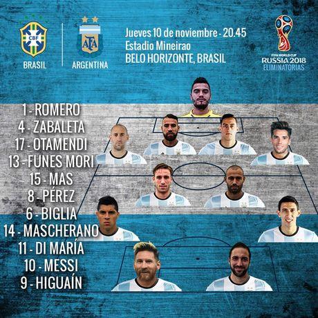 Aguero du bi tran Argentina lam khach Brazil - Anh 2