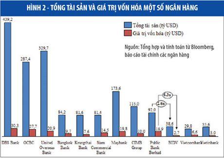 Can thi truong ngan hang va thi truong von hop luc - Anh 4