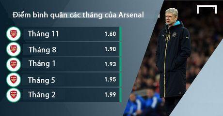 Hai tru cot Arsenal lien tiep dinh chan thuong khi ve tuyen - Anh 3
