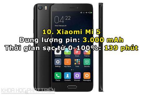 Top 10 smartphone cao cap sac pin nhanh nhat the gioi - Anh 10
