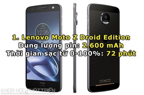 Top 10 smartphone cao cap sac pin nhanh nhat the gioi - Anh 1