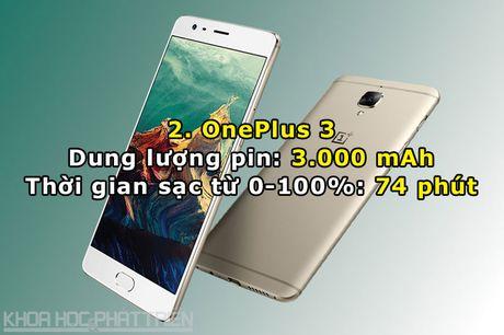 Top 10 smartphone cao cap sac pin nhanh nhat the gioi - Anh 2