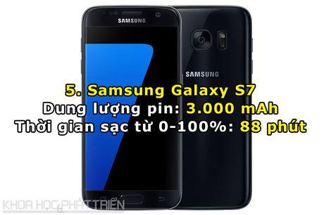 Top 10 smartphone cao cap sac pin nhanh nhat the gioi - Anh 5