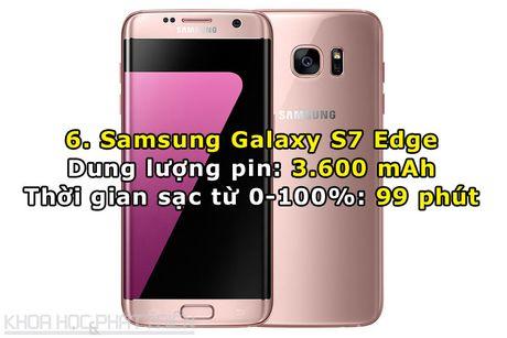 Top 10 smartphone cao cap sac pin nhanh nhat the gioi - Anh 6