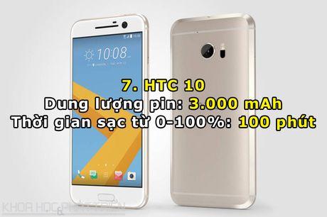 Top 10 smartphone cao cap sac pin nhanh nhat the gioi - Anh 7