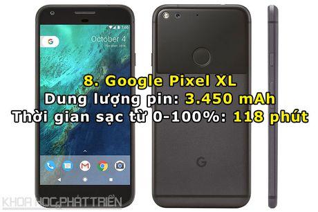Top 10 smartphone cao cap sac pin nhanh nhat the gioi - Anh 8
