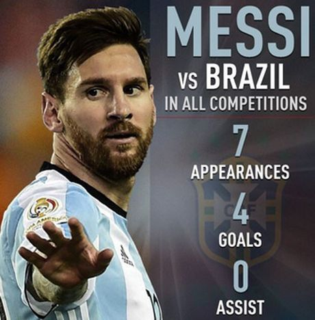 Brazil - Argentina 3-0: Khi vu dieu Samba nghien nat nhung vu cong Tango - Anh 5