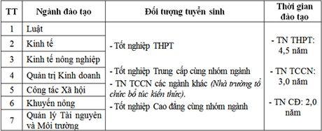 Truong Dai hoc Vinh tuyen sinh he Vua lam vua hoc - Anh 2