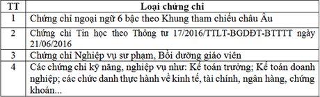 Truong Dai hoc Vinh tuyen sinh he Vua lam vua hoc - Anh 3