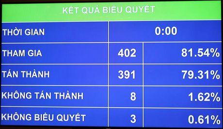 Tang luong co so len 1,3 trieu/thang tu 1-7-2017 - Anh 1