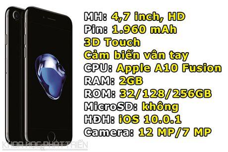 iPhone 7 va iPhone 7 Plus chinh thuc len ke o Viet Nam - Anh 1