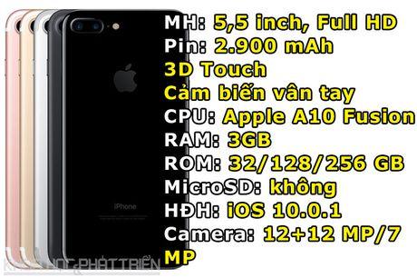 iPhone 7 va iPhone 7 Plus chinh thuc len ke o Viet Nam - Anh 2