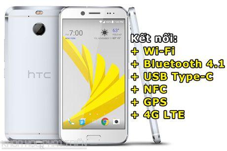 Can canh smartphone chong nuoc, man hinh 2K vua duoc HTC ra mat - Anh 4