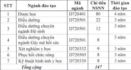 DH Y duoc TP HCM tuyen sinh lien thong dai hoc - Anh 1
