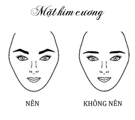 6 cach ve long may chuan cho tung dang mat - Anh 2