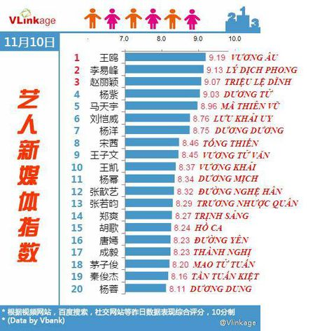 Luu Khai Uy ngoai tinh: Bi kich sau hon nhan hay chi la mot man kich lon? - Anh 11