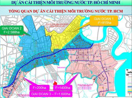 TP HCM moi giai ngan duoc 15,1% trong gan 98.000 ty dong von ODA - Anh 1