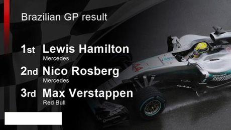 F1, Brazilian GP: Hamilton con kem Rosberg 12 diem - Anh 1