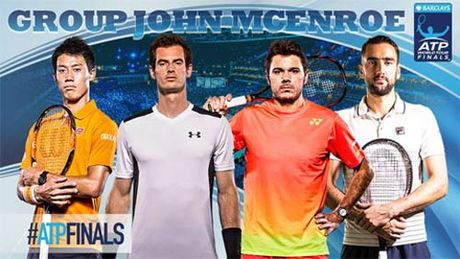 Ket qua tennis ATP World Tour Finals 2016 - Anh 1