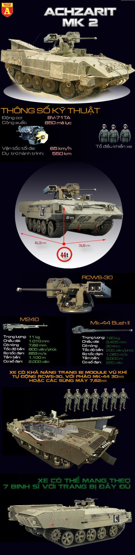 Giai phap khien tang T-54 Viet Nam 'cai lao hoan dong' - Anh 2