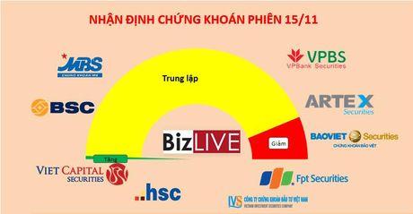 Nhan dinh chung khoan 15/11: Thi truong van chua co gi moi - Anh 1