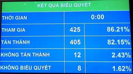 Luat Thuy loi phai tinh den quoc phong, an ninh - Anh 3