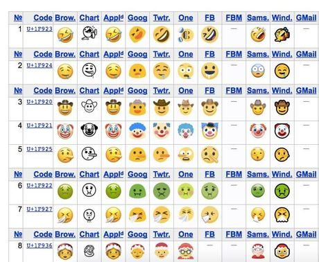 4 tinh nang moi tren iOS 10.2 co the ban chua biet - Anh 1