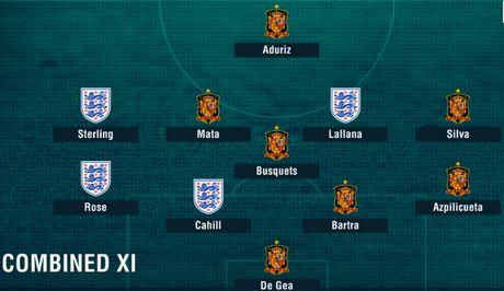 Rooney mat cho trong doi hinh ket hop Anh - Tay Ban Nha - Anh 1