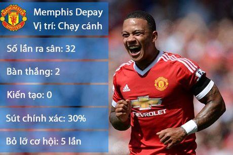 Memphis Depay se tim lai cho dung o Man Utd? - Anh 1