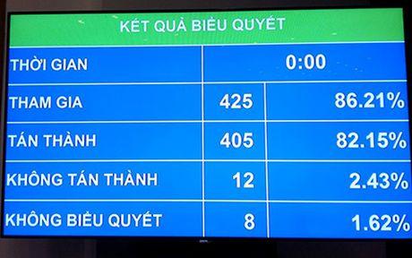 Gan 730.000 ty dong thu can doi ngan sach Trung uong nam 2017 - Anh 1