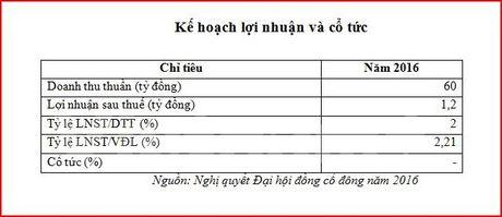 Co phieu Cong ty Do thi Can Tho len giao dich tai UpCoM - Anh 3