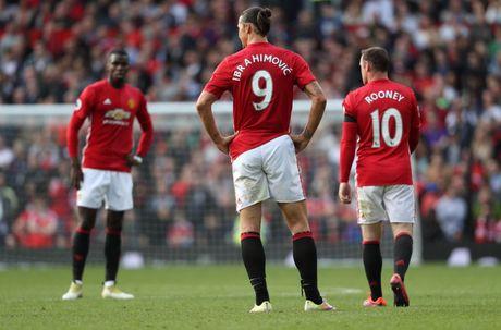 Day la luc Wenger co the khien Evra va Mourinho xau ho - Anh 1