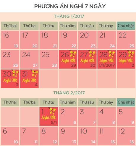 Thu tuong 'chot' phuong an nghi Tet Am lich 7 ngay - Anh 1