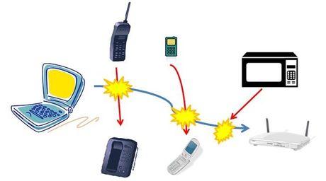 Bi kip giup Wi-Fi tai nha manh hon - Anh 1