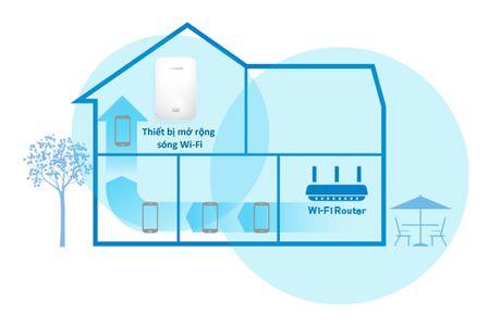 Bi kip giup Wi-Fi tai nha manh hon - Anh 3