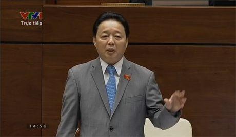 Bo truong Tran Hong Ha: Bao cao tac dong moi truong chua sac ben, khong thuc chat! - Anh 1