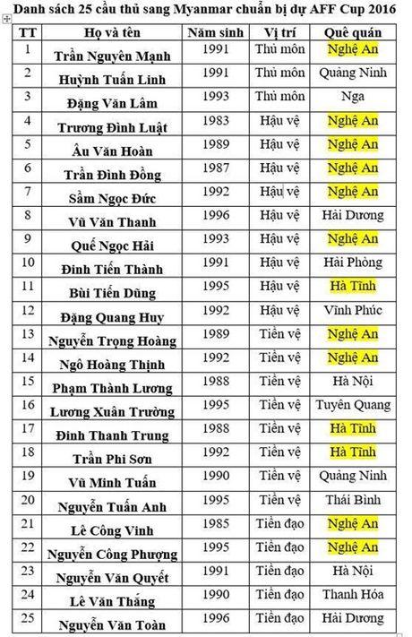 HLV Trieu Quang Ha: 'HLV Huu Thang khong phan biet vung mien' - Anh 3