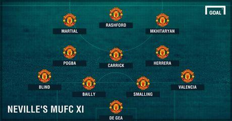 Gary Neville chon doi hinh 'ly tuong' cua MU: Vang Rooney va Ibra - Anh 13