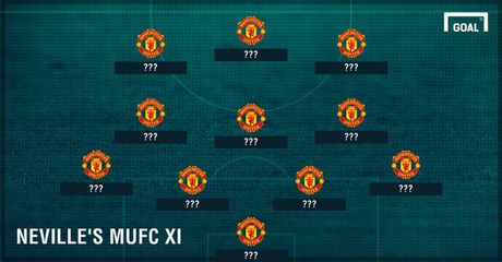 Gary Neville chon doi hinh 'ly tuong' cua MU: Vang Rooney va Ibra - Anh 1