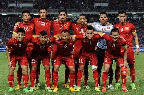 Danh gia co hoi di tiep cua cac doi bong bang B, AFF Cup 2016 - Anh 1