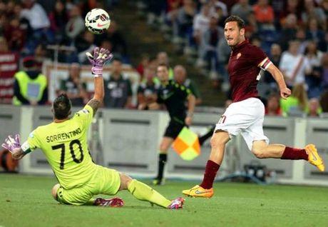 Top 5 lao tuong van con 'xuan' cua Serie A - Anh 4