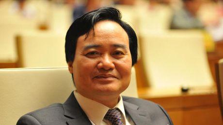Trac nghiem: Phuong an toi uu nhat cho ky thi 2017 - Anh 4