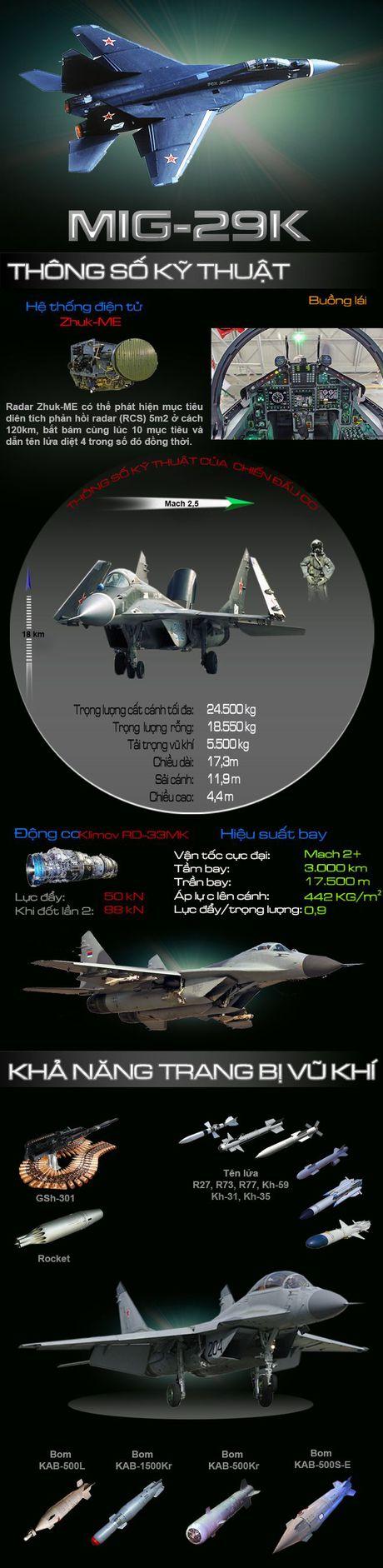 Suc manh tiem kich ham MiG-29K cua Nga vua bi roi - Anh 3